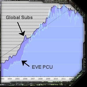 globalsubs