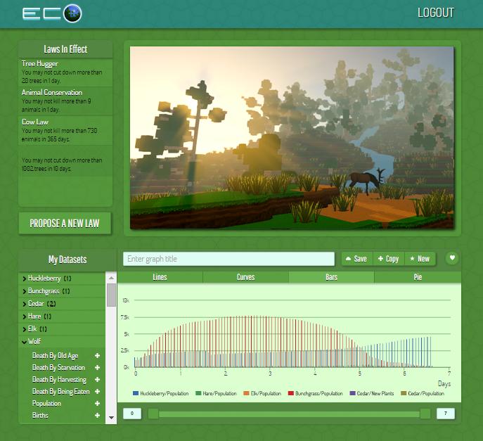 Eco Webpage