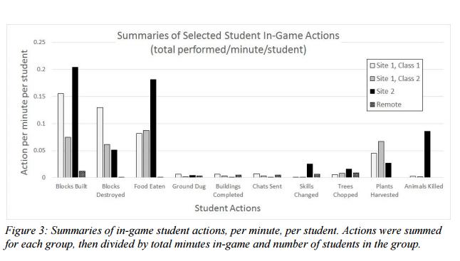 eco_student_activities