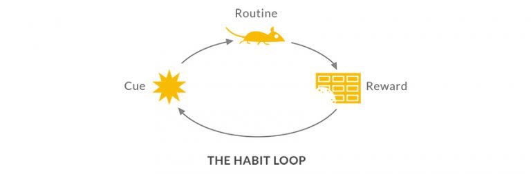 The Soapbox: MMOs and the power of habit