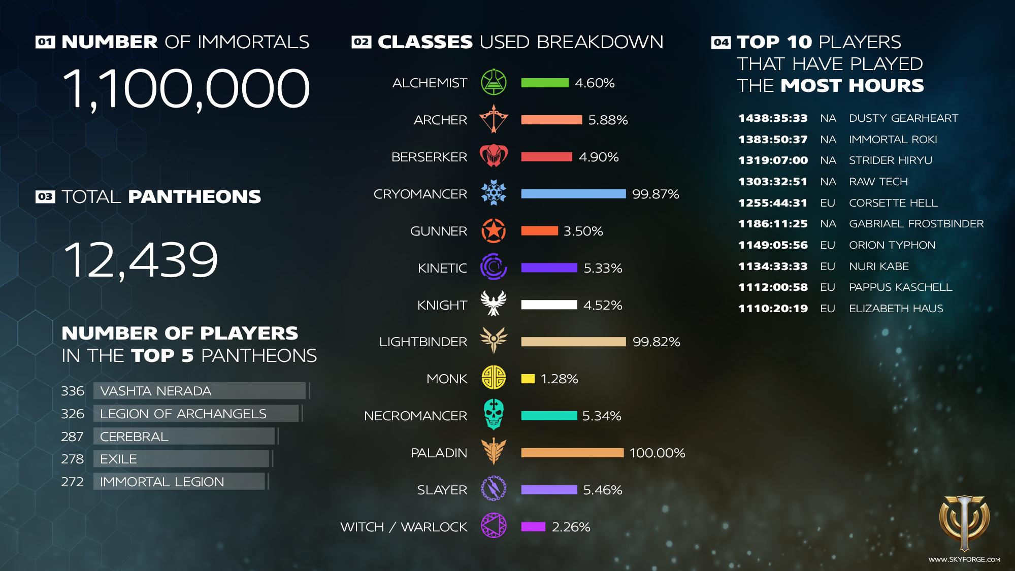 en_infographic_1