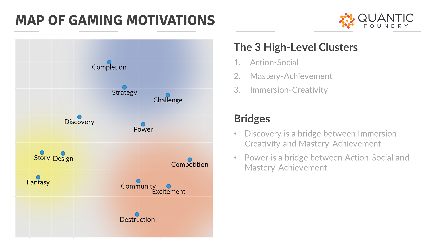 high-level-motivation-map-1