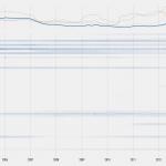 9ea_index.value.decomp.CPI