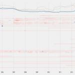 9eb_index.decomp.CPI