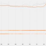 9fa_index.value.decomp.MineralPriceIndex