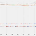 9fb_index.decomp.MineralPriceIndex