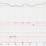 9gb_index.decomp.PrimaryProducerPriceIndex