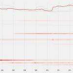 9ha_index.value.decomp.SecondaryProducerPriceIndex