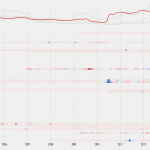 9hb_index.decomp.SecondaryProducerPriceIndex