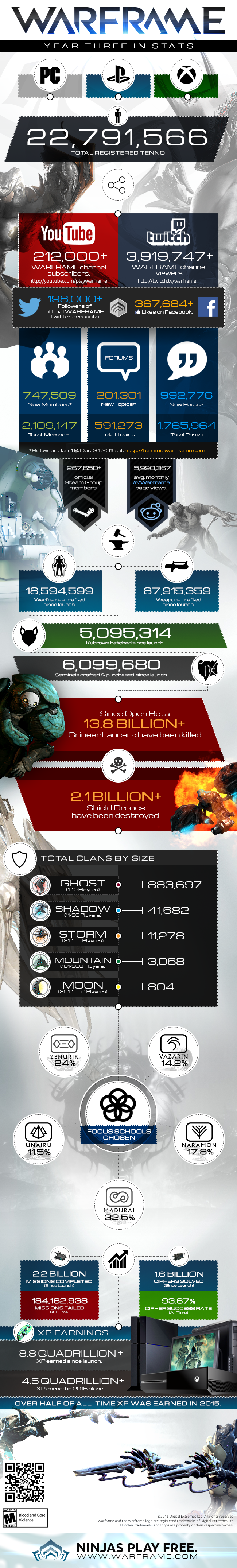 Warframe_Infographic_YearThree