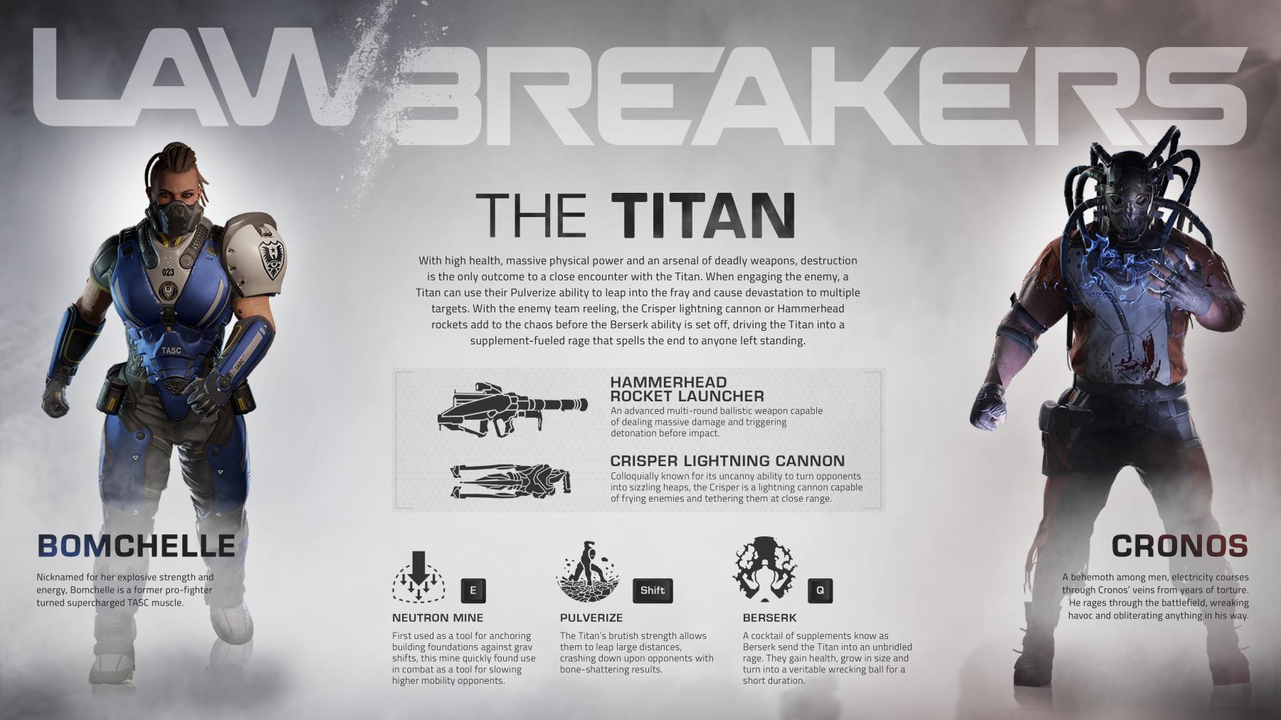 role-Titan-Infographic-Final
