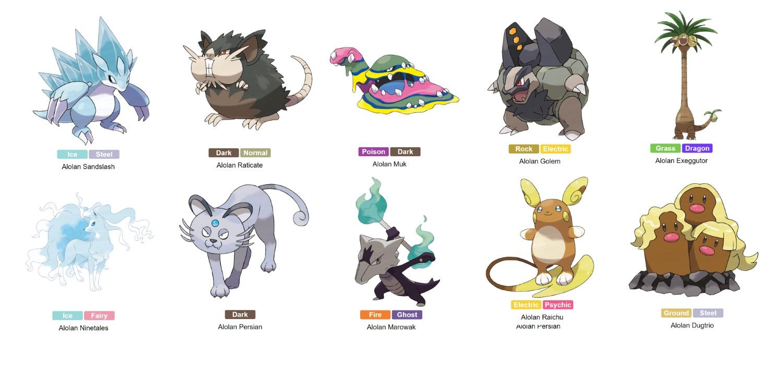 How Pokemon Go should integrate Pokemon Sun/Moon   Massively