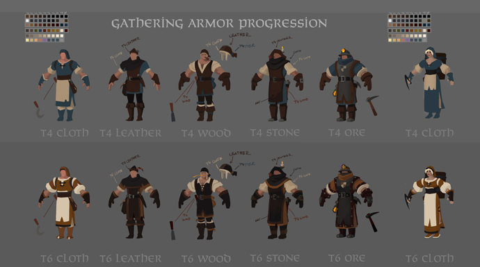 Albion Online on buffing tanks and gear for gatherers