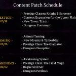 LoA_alpha_ContentPatchSchedule