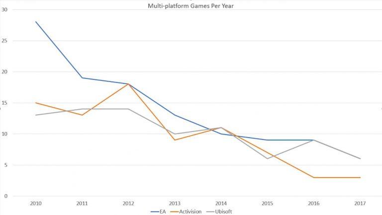 games per year.jpg