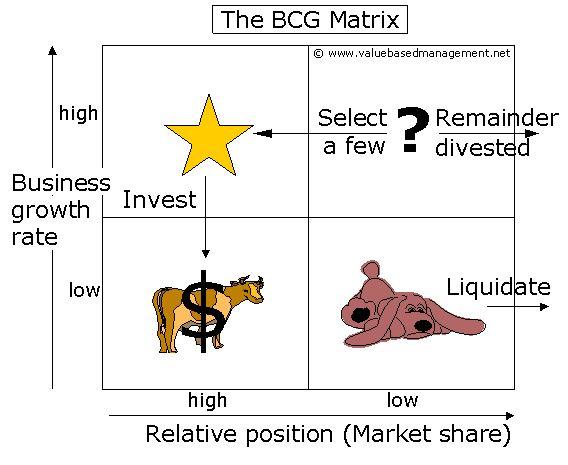 bcg_matrix.jpg