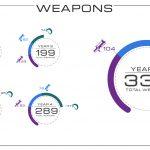WF_5YA_Weapons