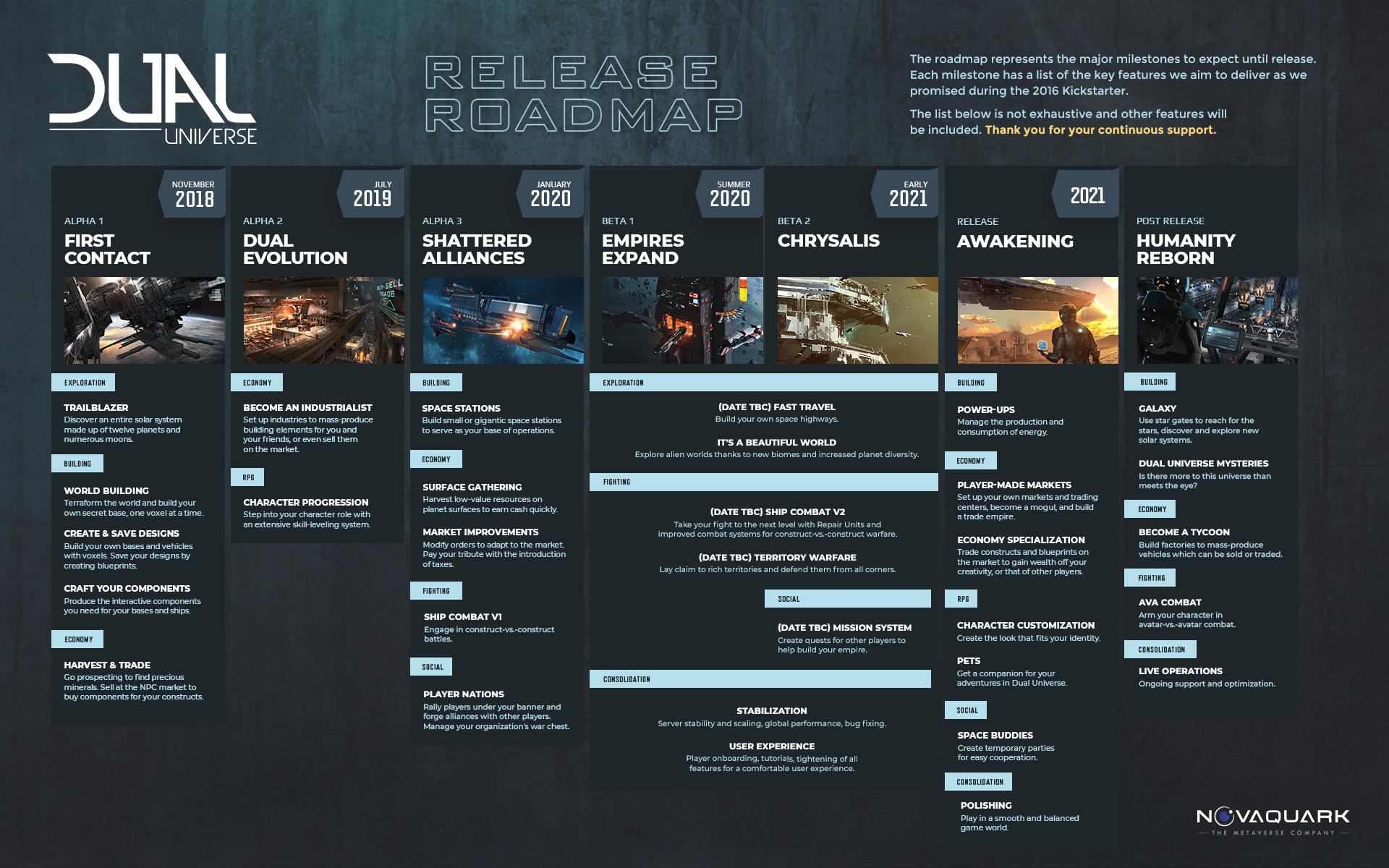 Dual-Universe-Roadmap-Dec2019-11.png