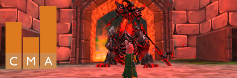 Choose My Adventure: Determining the strengths and weaknesses of AdventureQuest 3D